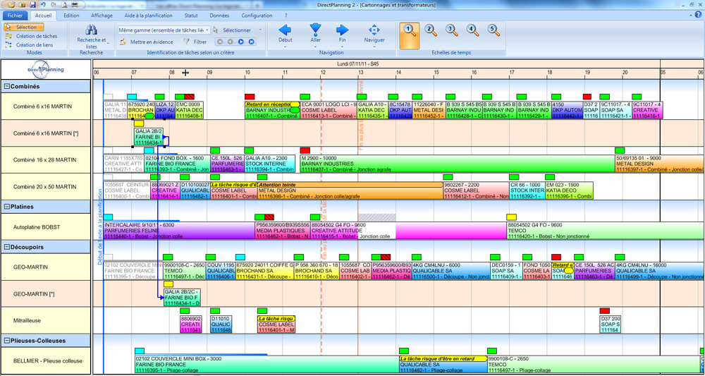 excel format of production planning project management