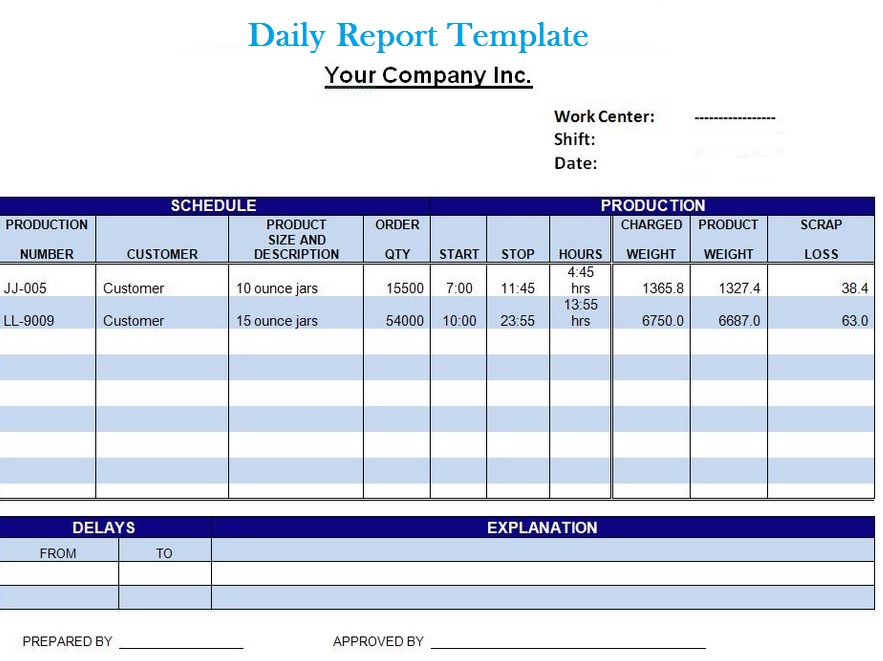 daily job log template excel