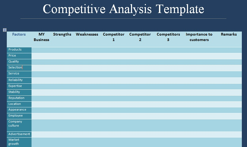 Get Competitive Analysis Template – Competitors Analysis Template