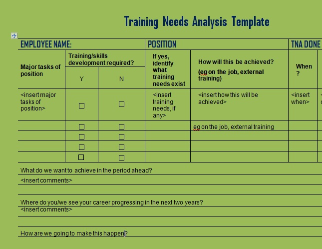 Training Needs Analysis Template Project Management Excel Templates