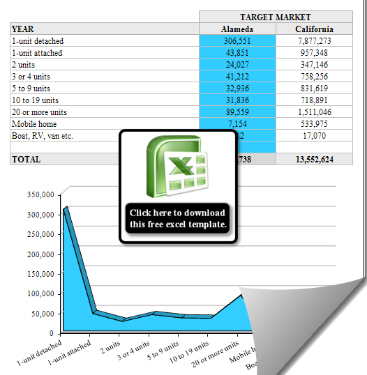 Real Estate Market Analysis Template Excel | Projectemplates