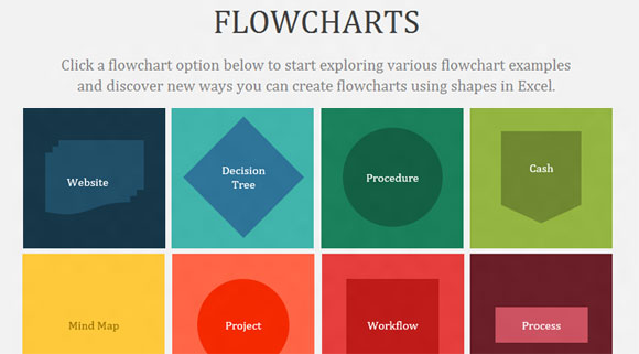 Process Flow Chart Template in Word