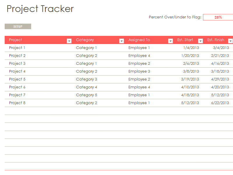 Silences In Multiple Project Management Tracking Project