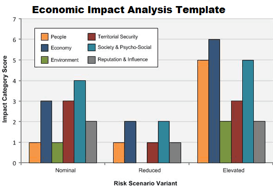 Download economic impact analysis template projectemplates for Risk and impact analysis template