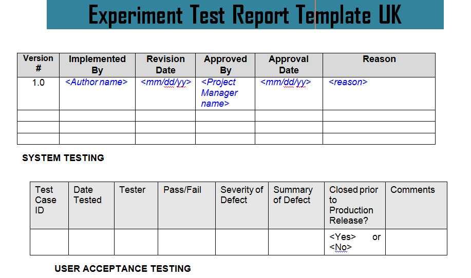 Experiment test report template uk doc project for Software testing schedule template
