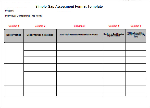 Simple gap assessment format template projectemplates for Personal gap analysis template