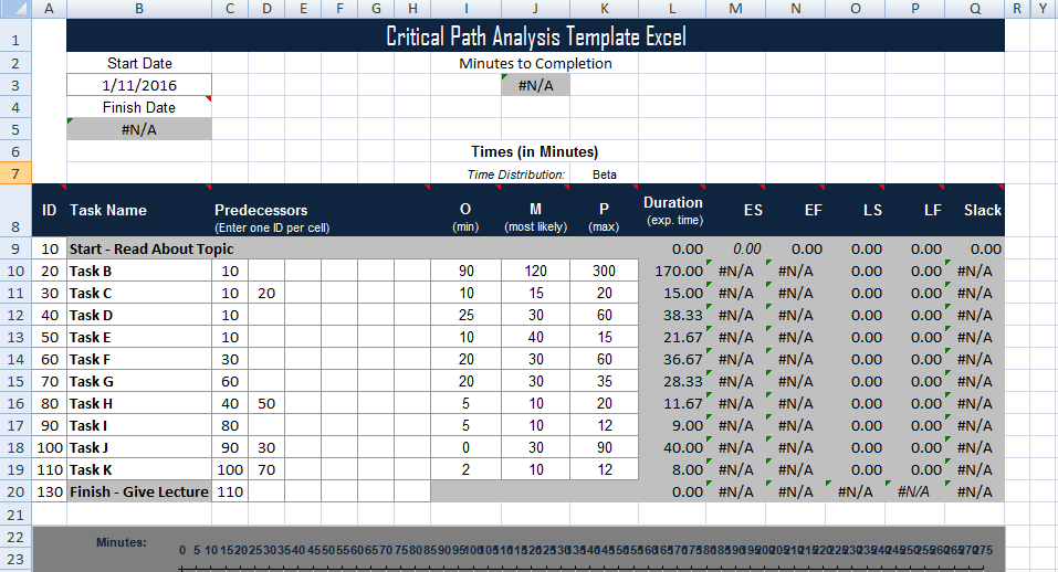 Critical Path Analysis Template Excel