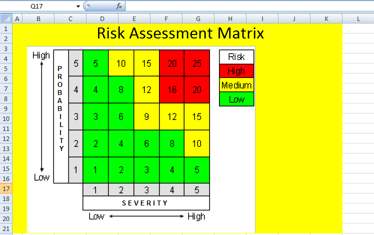 risk templates excel