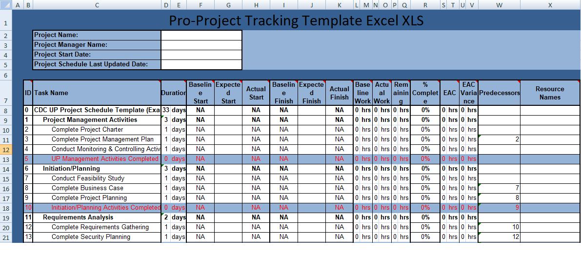 Project Schedule Template In Excel