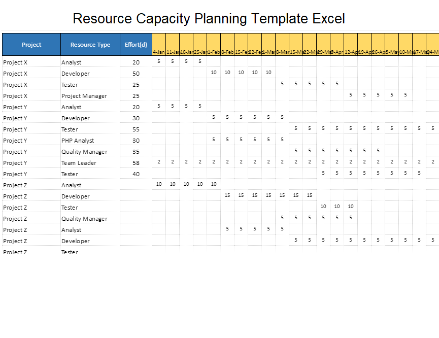excel project templates project schedule template excel project