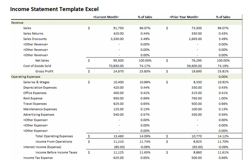 Profit and Loss Statement Excel Templates | Income ...
