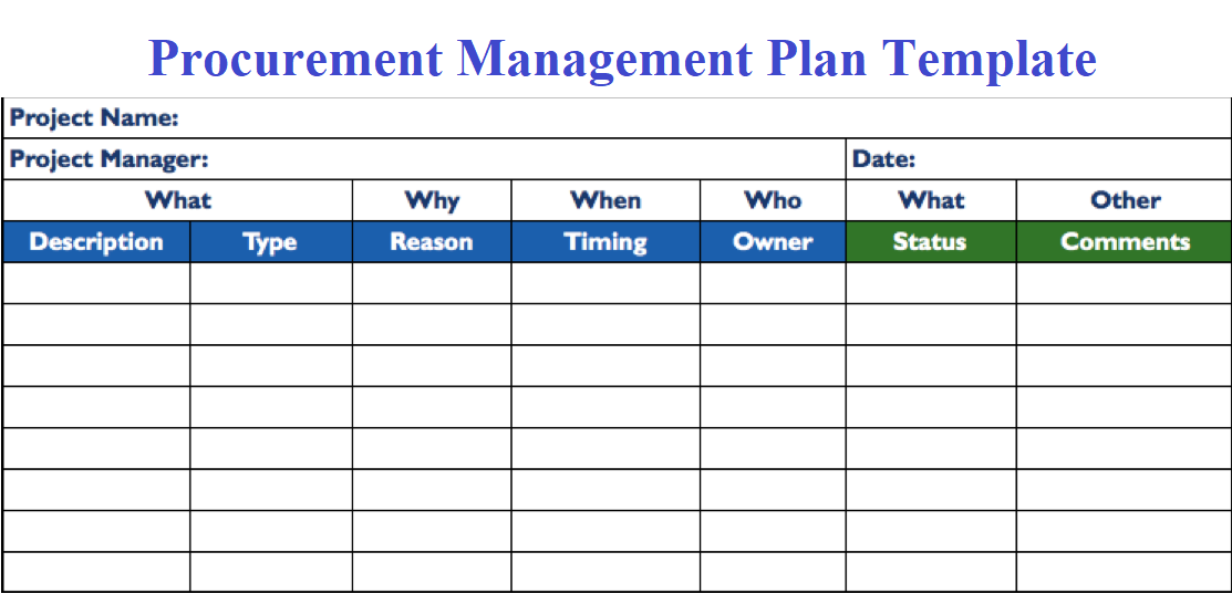 procurement management plan template