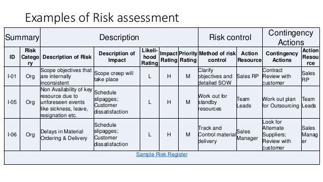 Risk Control Matrix Internal Audit Template